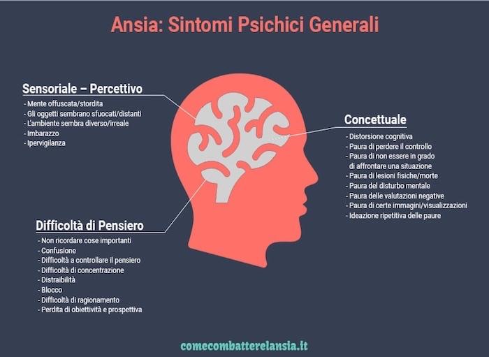 sintomi psichici generali